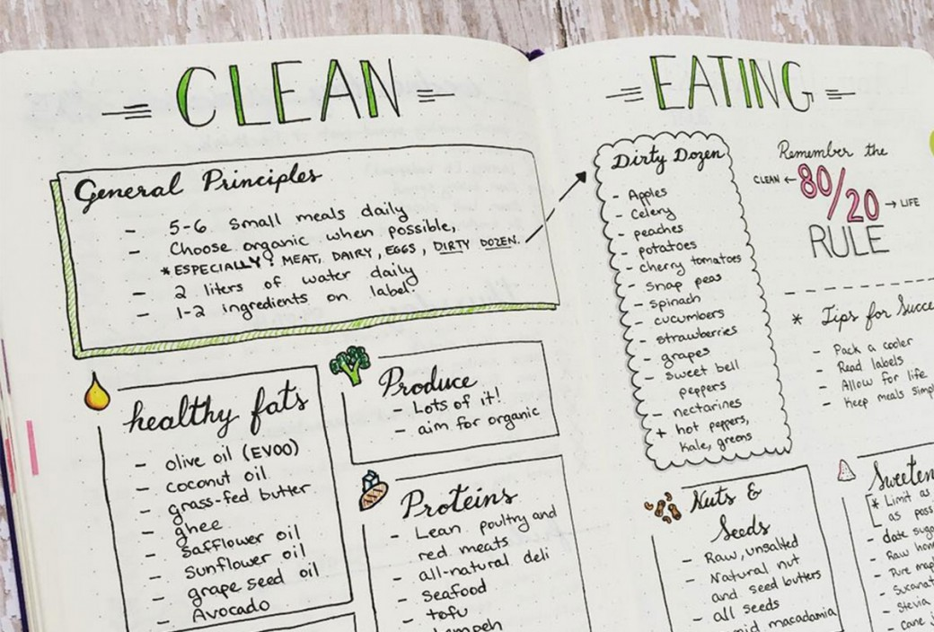 how to start and keep a food journal beautydesk