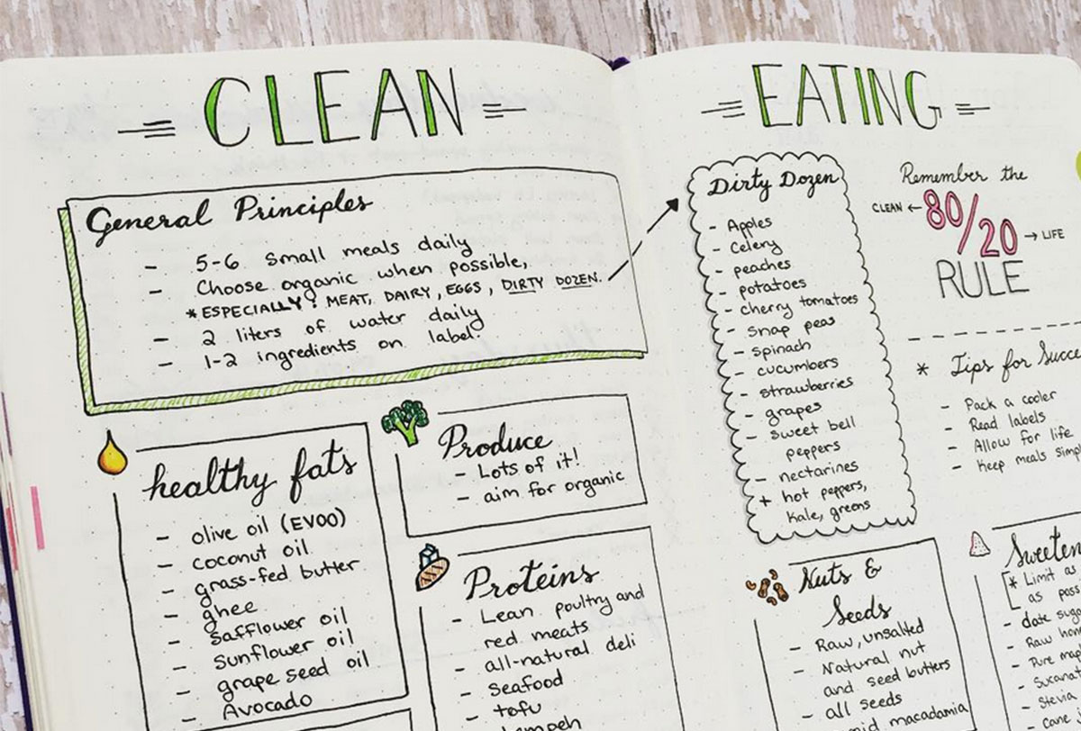 10 Tips for Keeping a Food Journal for Weight Loss